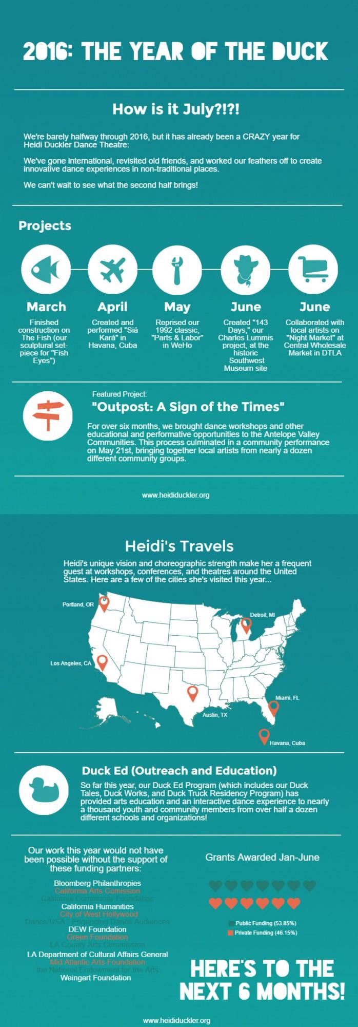 Full_Infographic
